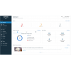 Sophos Central Endpoint Protection